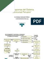 Flujograma Sistema