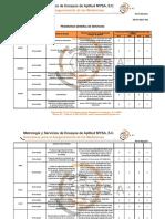 Programa 2017