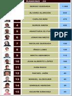 Ranking 35mayo17