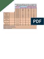 Tabla de Datos (1)