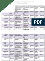 Calificaciones Tfm Convocatorias 2010 2014