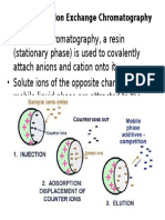 Principles of Ion Exchange Chromatography