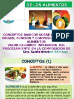 01- Conceptos Basicos Sobre Alimentos