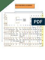 224Estados_de_oxidacion_TP.pdf