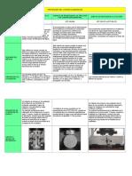 Propiedades mecánicas del  concreto endurecido (1)