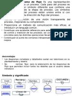Diagrama de Flujo (1).Pptx-1010981873
