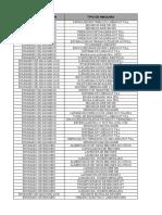 Base de Datos - Lindley - Medidas de Tendencia Central