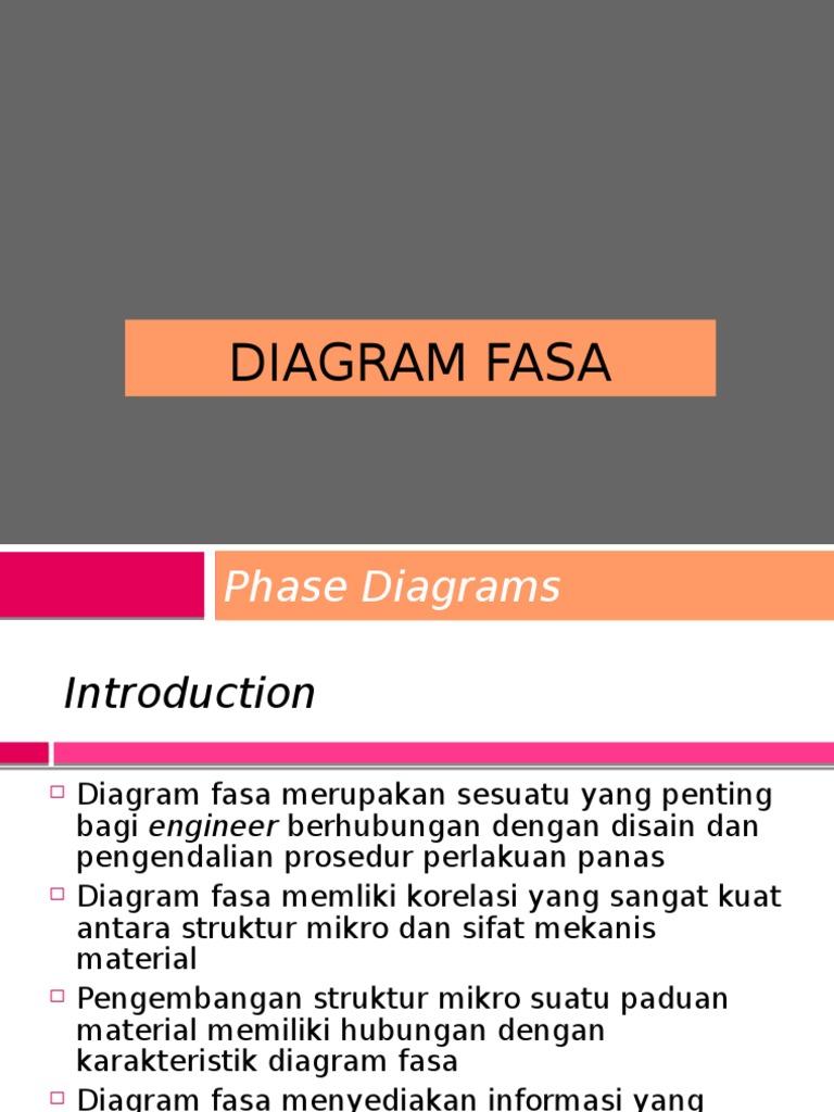Ho diagram fasa ccuart Choice Image