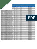 Archivo Remuneraciones 1410 Remuneracion Personal Codigo Del Trabajo Administracion