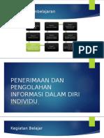 3-Penerimaan & Pengolahan Informasi Dalam Diri Individu