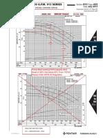 DFP 1000GPM @100 M Curve & Dimension