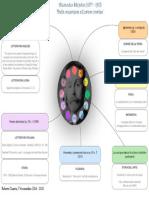 Mappa Esami PDF