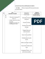 Analisa Data Dan Diagnosa Keperawatan Kritis