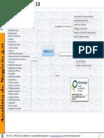 MMBABok2.0AnalistadeNegcio3.0v1.pdf