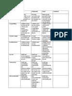 beschrijvende-beoordelingsschaal