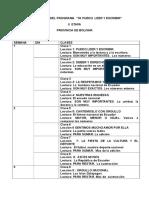 Dosificación Del Programa