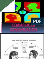 ETAPAS DE LA COMUNICACION 2017.pdf