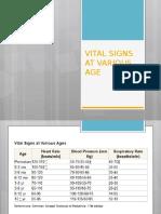 Vital Signs at Various Age