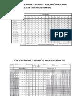 3.1.- Sistemas Iso de Tolerancias y Ajustes_ Desviaciones Fundamentales y Recomendados, 2016