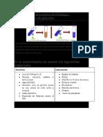 Practica Sobre El Reactivo de Fehling y Reconocimiento de Glúcidos