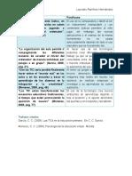 2_Citas Para Informe de Prácticas