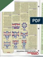 Tipos de Valvulas Ind. Quimica