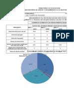 Formato Autoevaluacion Instrumento 3