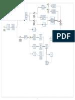 Modelo de funcionamento Green gio.pdf