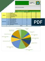 Mpu Planejamento Edital 1