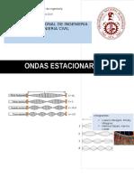 Laboratorio Ondas Estacionarias (FIC UNI)