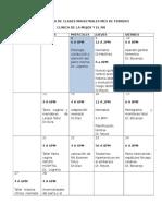 Cronograma de Clases Magistrales Mes de Febrero