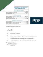 Gravedad Específica de Solidos Método Del Picnómetro
