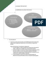 Organización II Reingeniería de Procesos 1