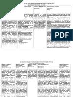 Esquemas de Los Modelos de Funciones Ejecutuvas