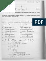 Capitulo 11 y 12 Marshall.pdf