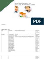Plan anual de tecnología.docx