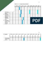 Gan Chart Fix