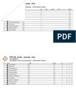 Resultado Competição CR - Curto - Juvenis a 03/06/2017