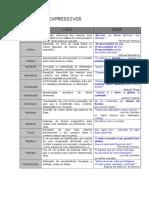 recursosexpressivos (3).doc