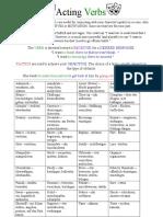 4 - Tactics+and+active+verbs