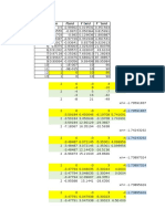 Newton Modificado Horner Excel