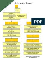 BlackhatAdsenseMindmap.pdf