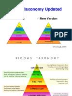 sample verbs-blooms taxonomy.pptx