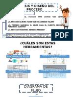 Analisis y Diseño Del Proceso