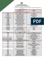 30ª Convocação - 28.04.2017 Relação Nominal de Convocados Ensino Regular - Interior e Rmb - Candidatos Com Nota Superior e Inferior a Seis Pontos