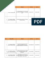 Jaringan Distribusi PT. IGM 2016