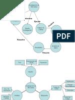 mapa_conceptual Inv de Mercados