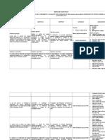 MATRIZ DE CONSISTENCIA trabajo  final de metodologia.docx
