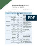 Ejemplo de Informe Compositivos