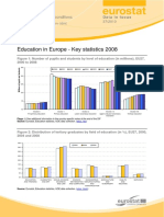 Education in Europe 2008